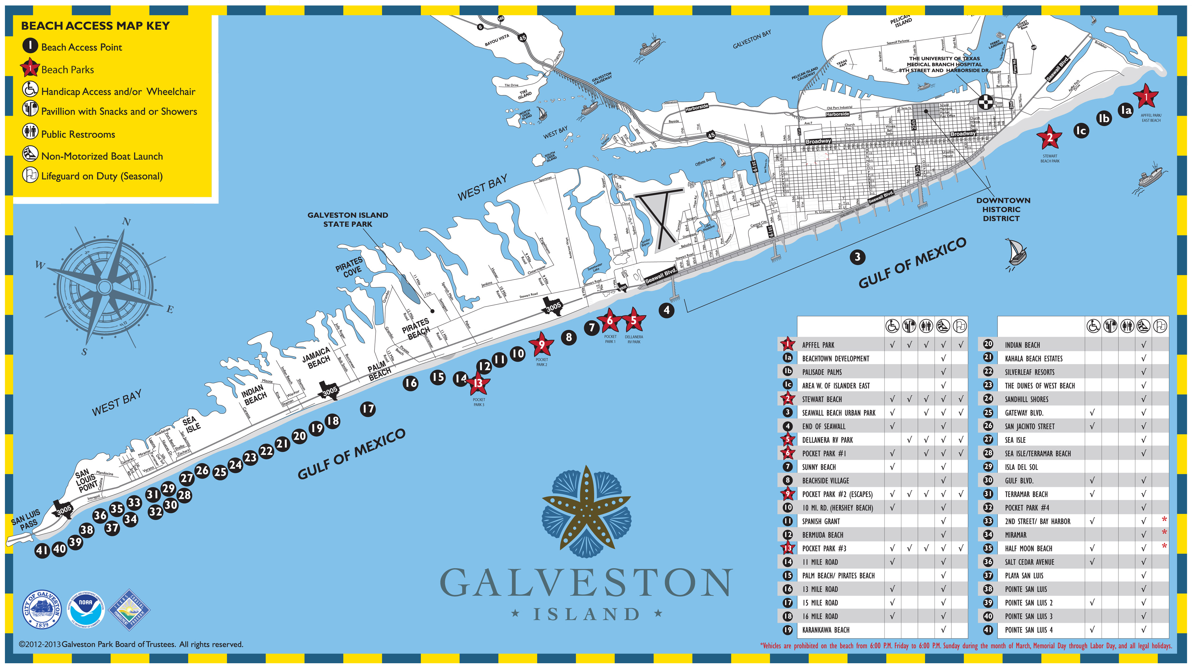 Galveston Beach Parks Now Open – Galveston Tourist Map